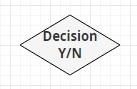 decisiona