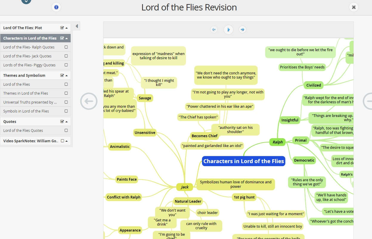 Lord of the Flies Revision